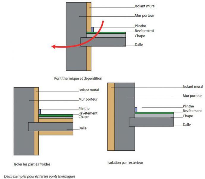 maison passive meurthe et moselle vosges meuse 54 57 88 55 biobati lorraine. Black Bedroom Furniture Sets. Home Design Ideas
