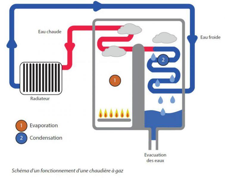 bbc batiment basse consommation bioclimatique lorraine. Black Bedroom Furniture Sets. Home Design Ideas