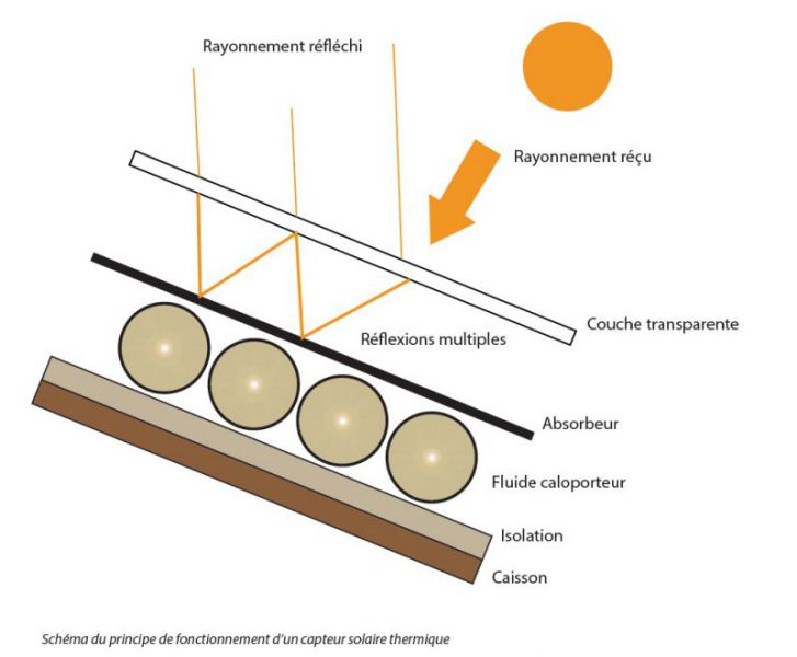 installation photovolta que renouvelable nancy lorraine biobati lorraine. Black Bedroom Furniture Sets. Home Design Ideas